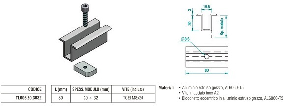 Morsetto Fermapannello Centrale  TL006.80.3032 in Alluminio con Spessore Modulo 30÷32 mm + Blocchetto Eccentrico e Vite
