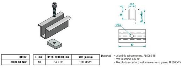 Morsetto Fermapannello Centrale  TL006.80.3438 in Alluminio con Spessore Modulo 34÷38 mm + Blocchetto Eccentrico e Vite