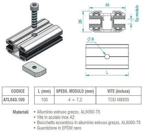 Caratteristiche del Morsetto Centrale TL043.100 Ferma-Pannello senza Cornice