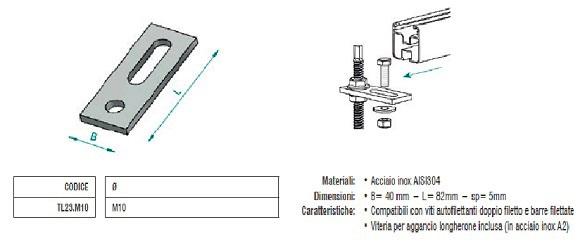 Piastrina per Elementi Filettati TL23.M10