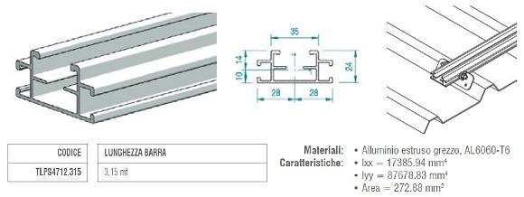 Profilo Longherone H24 con Cave Laterali in Alluminio di 3,15Mt TLPS4712.315