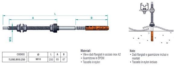 Dettagli Tecnici della Vite Autofilettante  TL090.M10.250 per Calcestruzzo