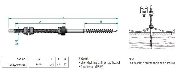 Dettagli Tecnici della Vite Autofilettante  TL022.M10.250 per Legno