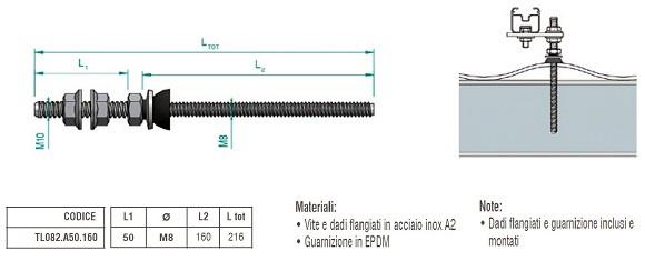 Dettagli Tecnici della Vite Autofilettante  TL082.A50.160 per Metallo
