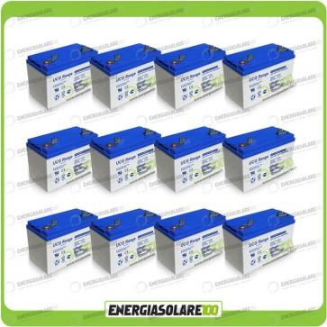 Stock 12 Batterie UCG100 12672Wh