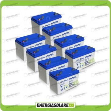Stock 8 Batterie UCG100 8448Wh