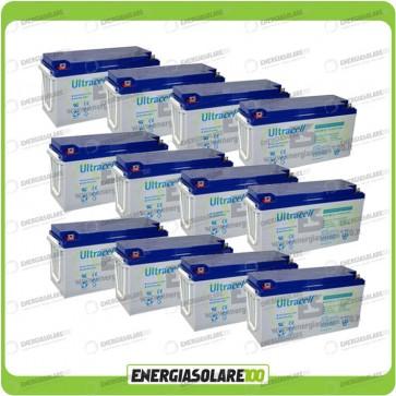 Stock 12 Batterie UCG150 18.950,40Wh