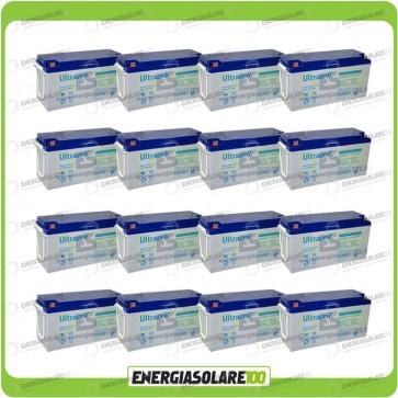 Stock 16 Batterie UCG150 28.800,00Wh