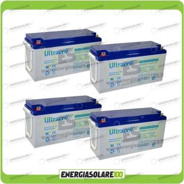 Stock 4 Batterie UCG150 6316,80Wh