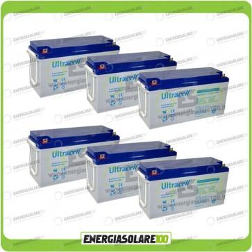 Stock 6 Batterie UCG150 9475,20Wh