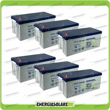 Stock 6 Batterie UCG200 11.520Wh