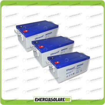 Stock 3 Batterie UCG250 7704Wh