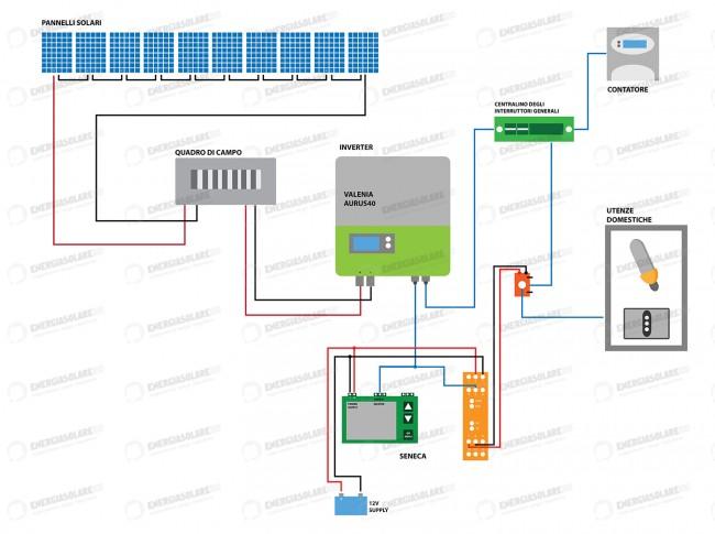 Schema Impianto Elettrico Pannello Solare : Kit impianto solare pannelli w inverter kw