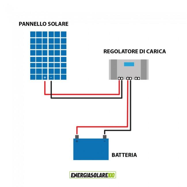 Pannello Solare Per Caricare Batteria Auto : Kit solare fotovoltaico w v regolatore pwm a epsolar
