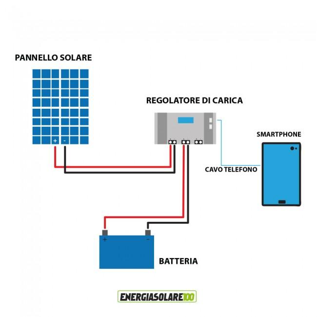 Kit Pannello Solare Con Regolatore Di Carica : Kit solare con pannello fotovoltaico w e regolatore di