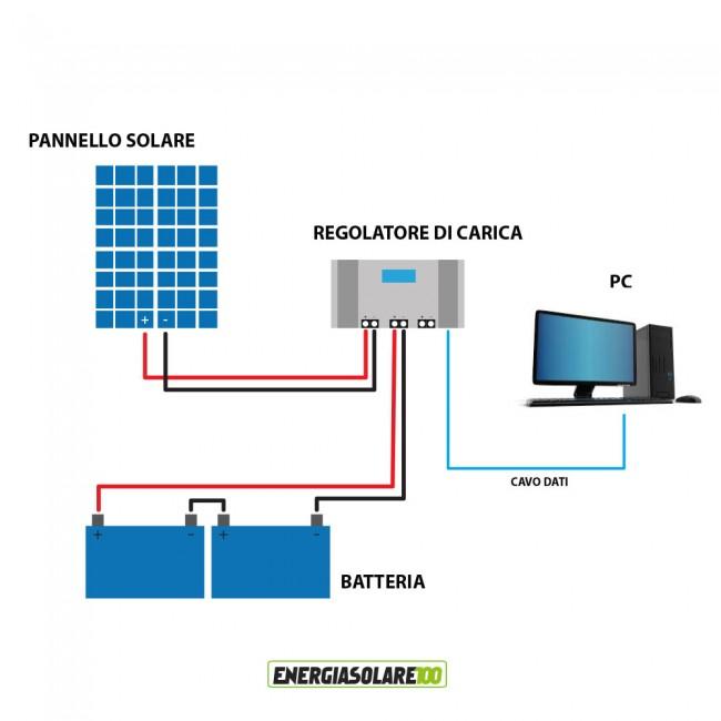 Schema Regolatore Carica Pannello Solare : Kit pannello solare fotovoltaico w v regolatore pwm