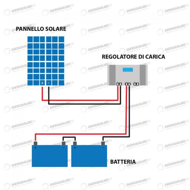 Pannello Solare E Regolatore Di Carica : Kit starter plus pannello solare w v batteria agm