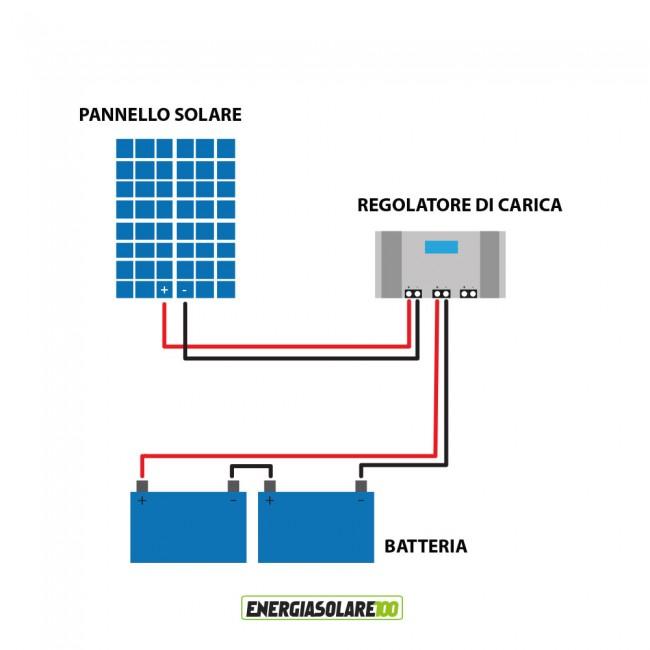 Kit Pannello Solare Policristallino : Kit pro pannello solare w v policristallino