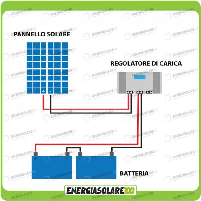 Schema Regolatore Per Pannello Solare : Kit starter plus pannello solare hf w v batteria gel
