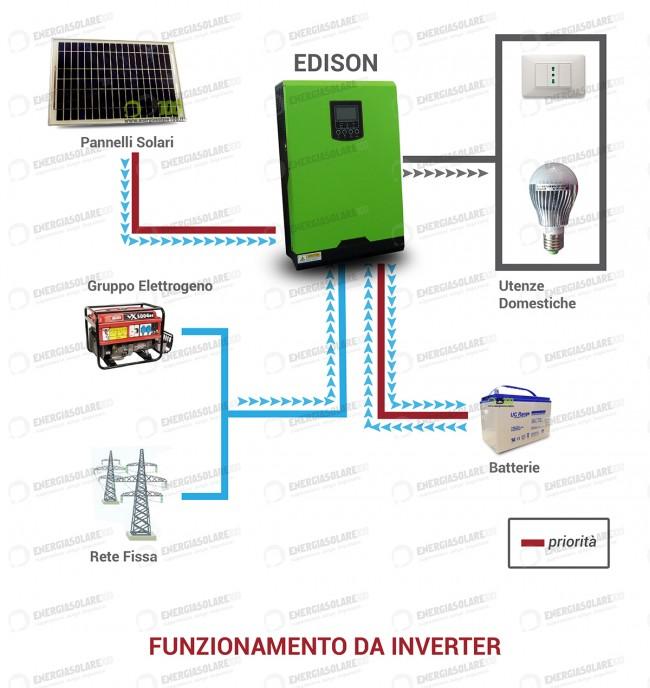 Schema Elettrico Inverter Per Motori : Inverter ibrido solare fotovoltaico edison kw v