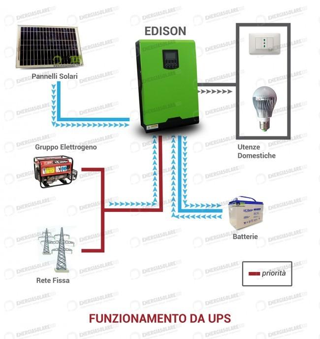 Schema Elettrico Fotovoltaico : Kit impianto fotovoltaico kw pannelli solari inverter ibrido ad