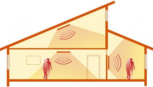 Pannello radiante ad infrarossi per riscaldamento 600w a - Riscaldamento bagno basso consumo ...