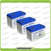 Stock 3 Batterie UCG100 3168Wh