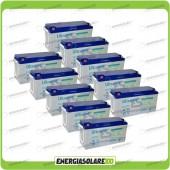 Stock 10 Batterie UCG150 15.792,00Wh