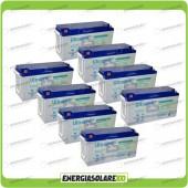 Stock 8 Batterie UCG150 12.633,60Wh