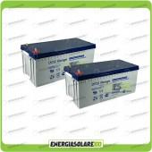 Stock 2 Batterie UCG200 3840Wh