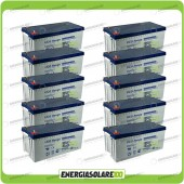 Stock 10 Batterie UCG200 19200Wh