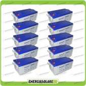 Stock 10 Batterie UCG250 25680Wh