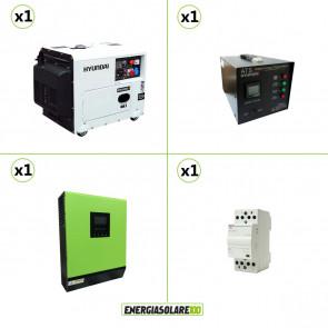 Gruppo Elettrogeno ATS Inverter Relè