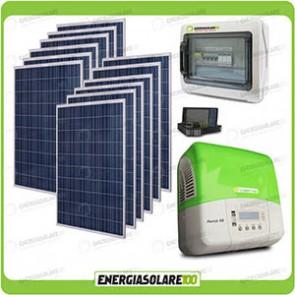 Kit Solare di Connessione a Rete con Limitatore