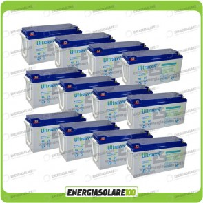 Stock 12 Batterie UCG150 18.950,40Wh