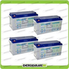 Stock 4 Batterie UCG150 6316,80Wh