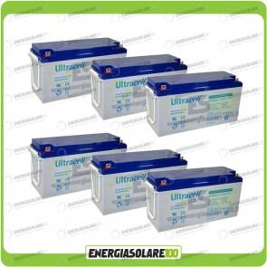 Stock 6 Batterie UCG150 9475,20Wh