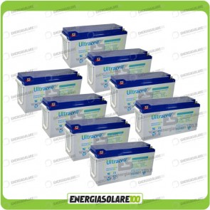 Stock 8 Batterie UCG150 12.633,60Wh