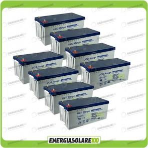 Stock 8 Batterie UCG200 15360Wh