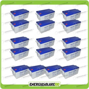 Stock 16 Batterie UCG250 41088Wh