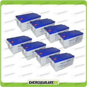 Stock 8 Batterie UCG250 20544Wh