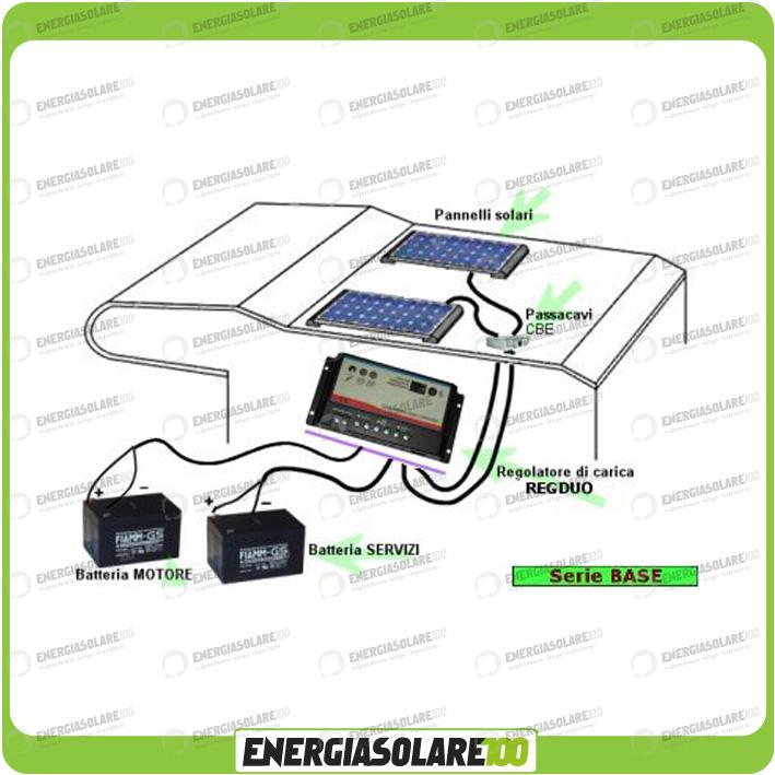 Kit Pannello Solare Camper 150w : Kit solare camper w v regolatore doppia batteria